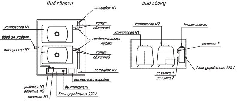 биологическая станция топас в ярославле ударник 2